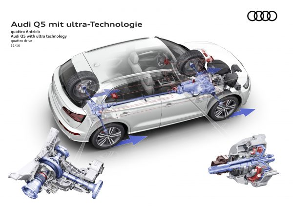 Audi's Quattro Ultra-Technology: A Fancy Way to Say