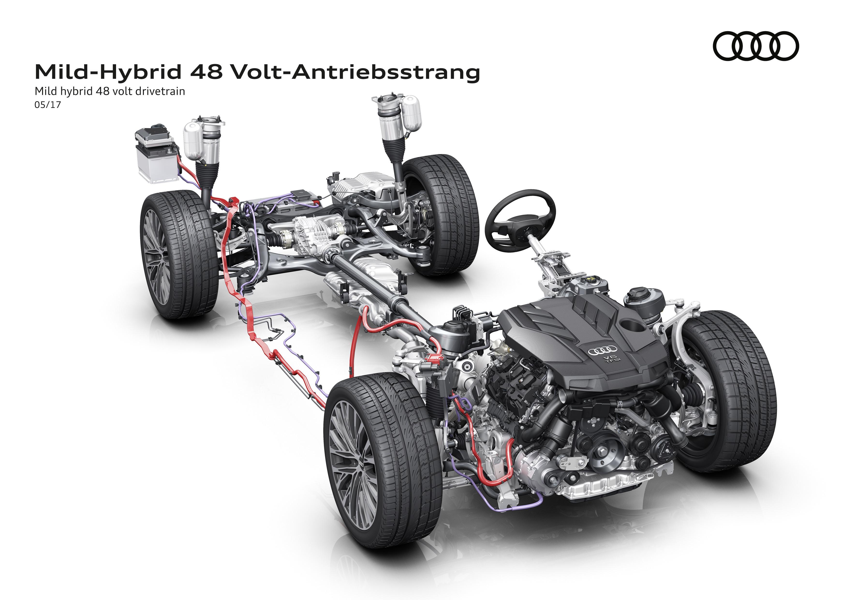 Intel Audi 4 2 Fsi High Rev To Live On In Next R8