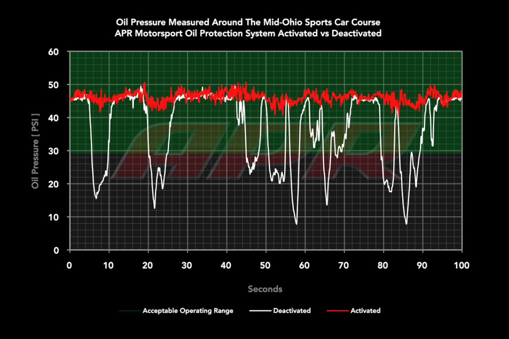 apr motorsport ops v2 data 600x399