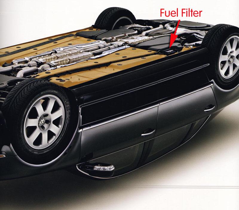 fuel filter location | VW Vortex - Volkswagen ForumVW Vortex