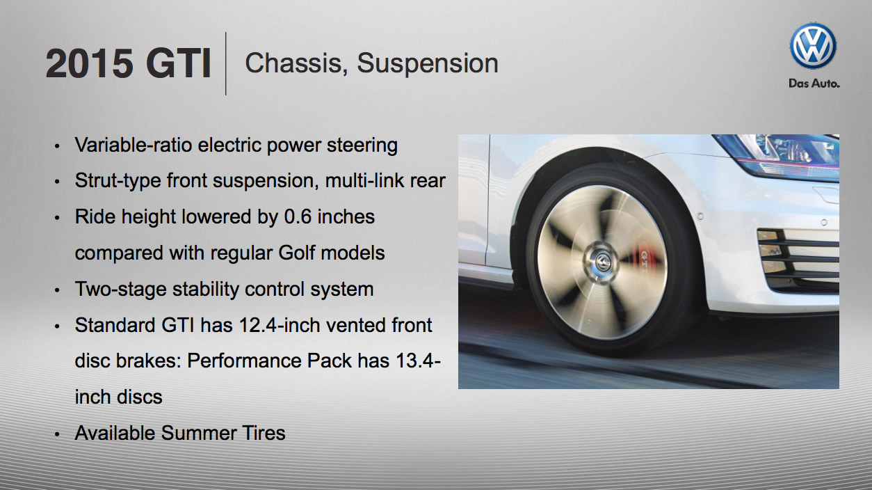 golf7-gti-suspension