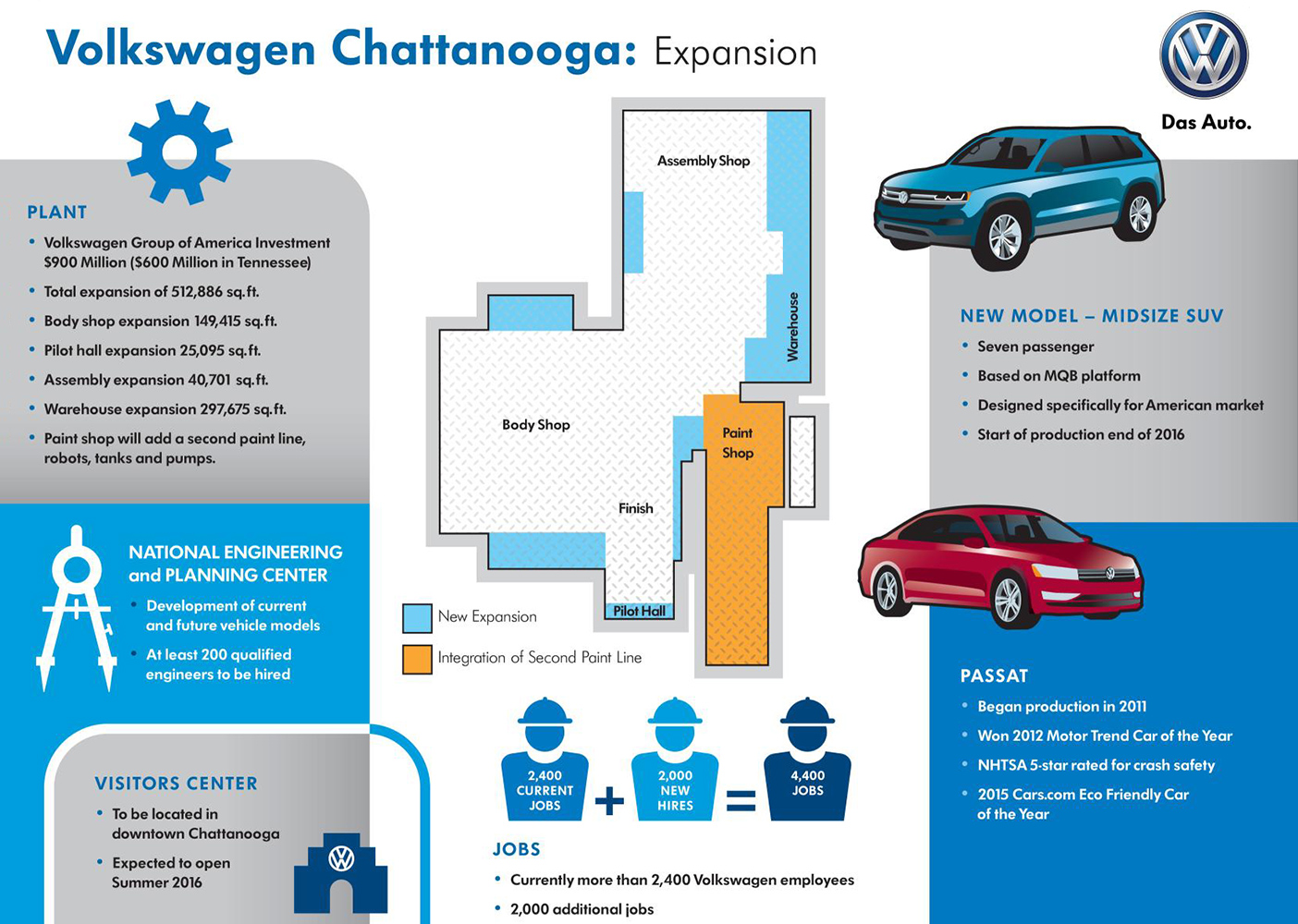 VW-Plant-Infographic.FINAL