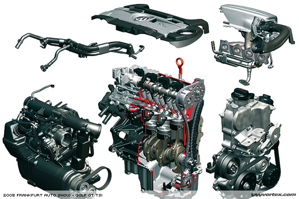 Volkswagen Golf GT TSI - Supercharged and Turbocharged 1 4l