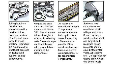 ssexhaustdetails access